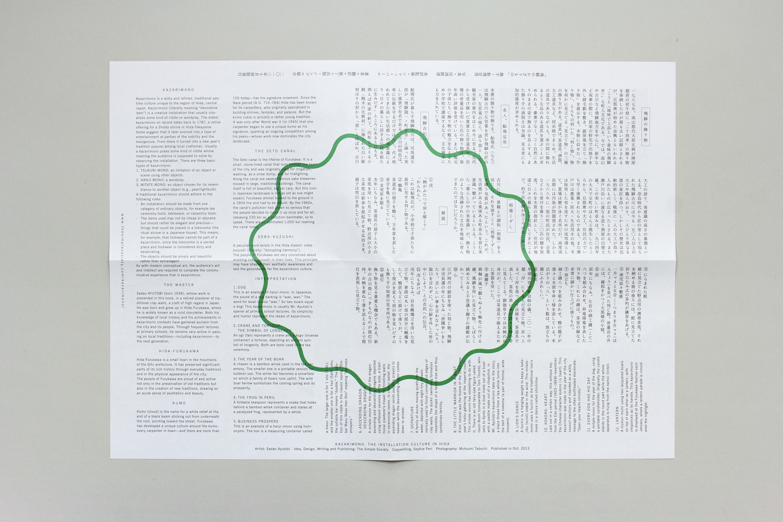 Mikikado Art Directorkazarimono Mikikado
